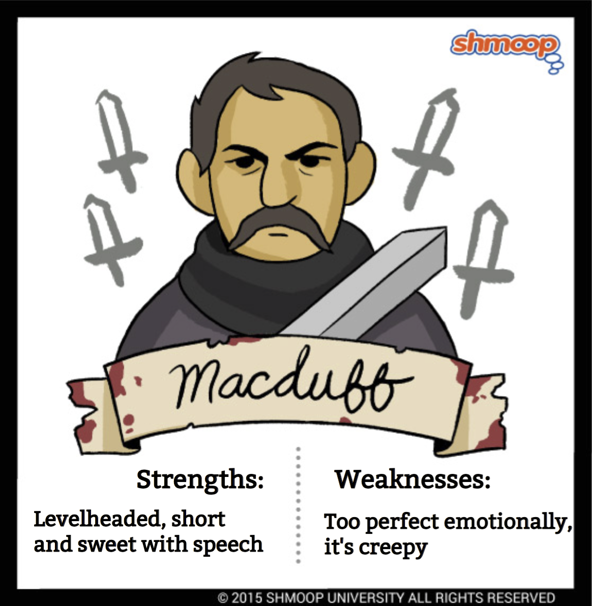 an evaluation of macbeths strengths and weaknesses in the play macbeth